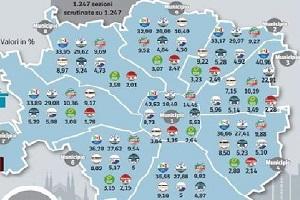 Per quale partito voterai alle prossime elezioni amministrative di Milano?