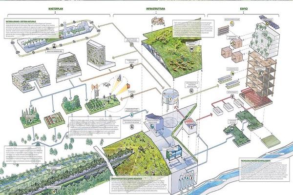 Presentato il masterplan per la rigenerazione dello Scalo Romana